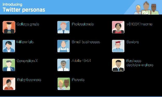 Twitter Ads introduce mejoras en la segmentación