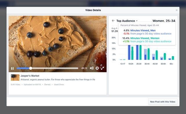 audiencia_videos